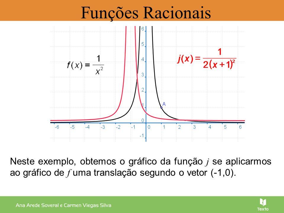 Funções Racionais Neste exemplo, obtemos o gráfico da função j se aplicarmos ao gráfico de f uma translação segundo o vetor (-1,0).