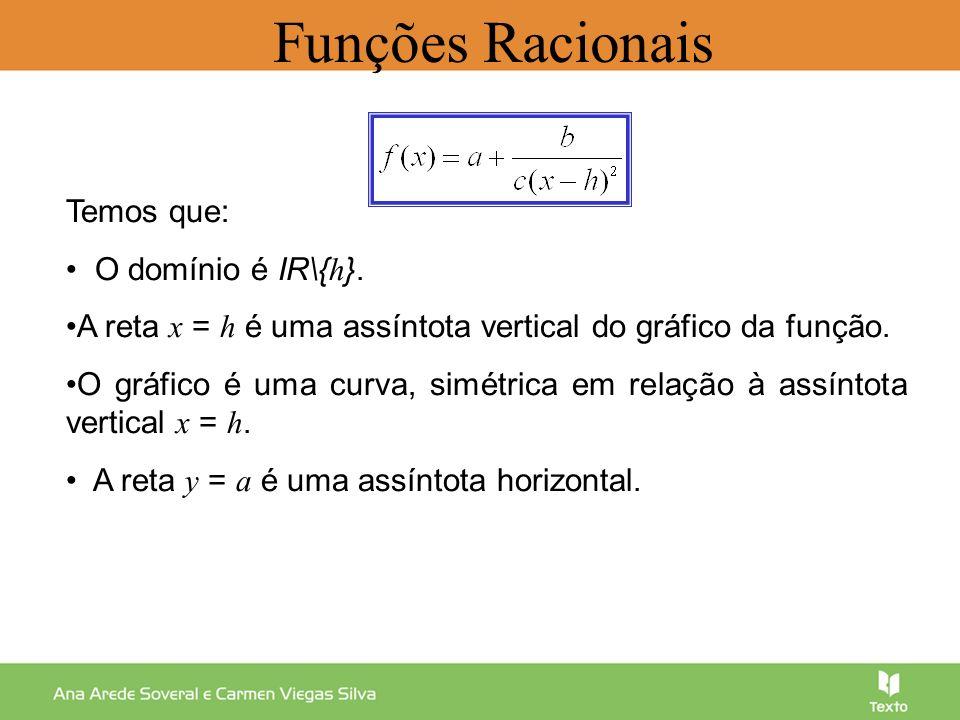Funções Racionais Temos que: • O domínio é IR\{h}.