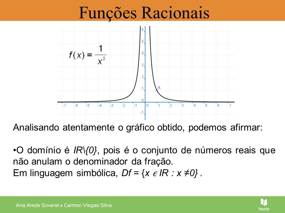 Funções Racionais Analisando atentamente o gráfico obtido, podemos afirmar: