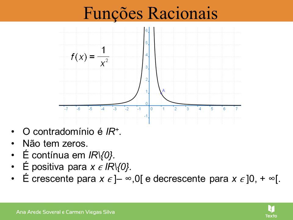 Funções Racionais O contradomínio é IR+. Não tem zeros.