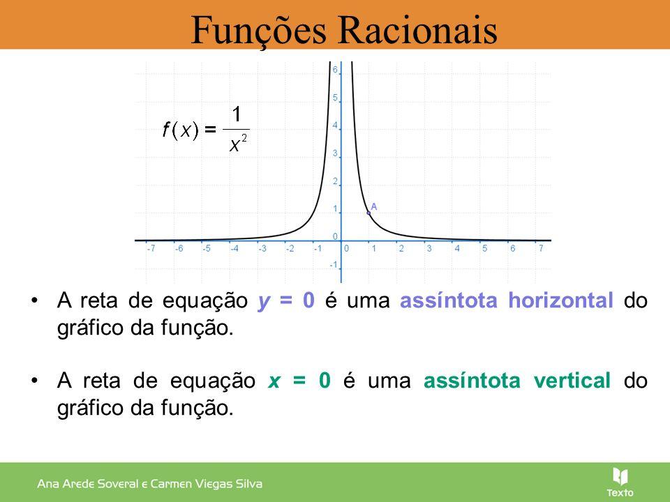 Funções Racionais A reta de equação y = 0 é uma assíntota horizontal do gráfico da função.