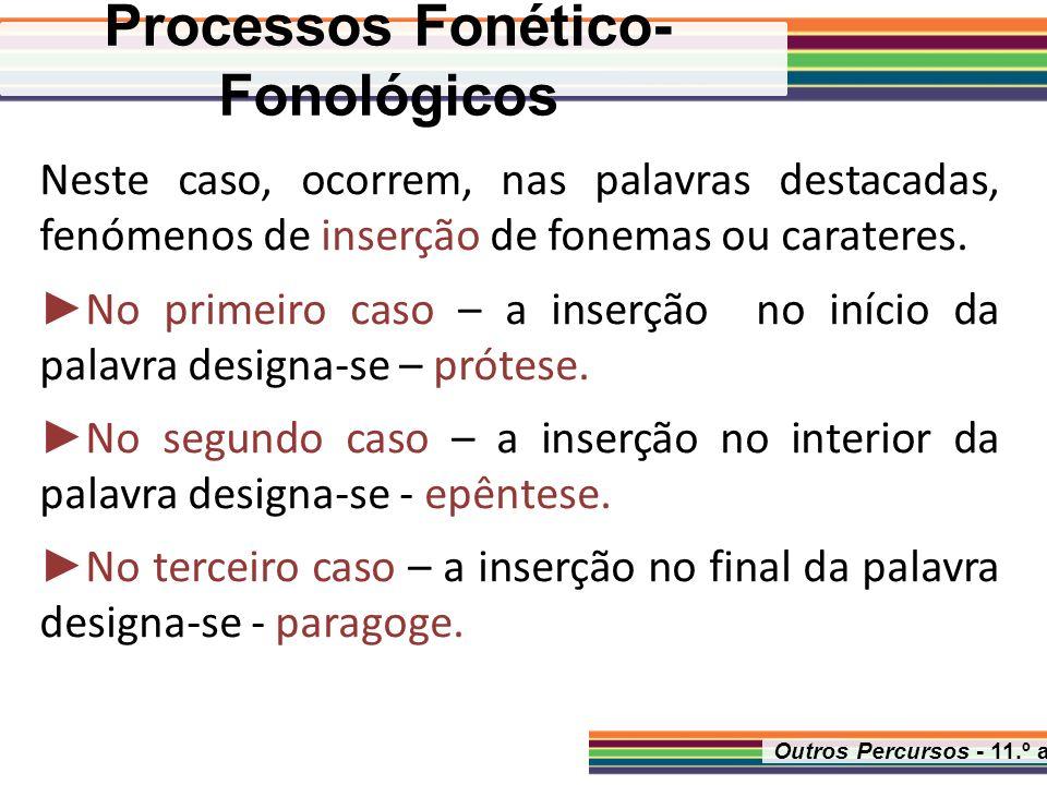 Processos Fonético-Fonológicos