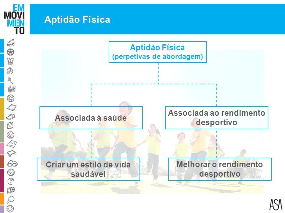 Aptidão Física Aptidão Física Associada ao rendimento