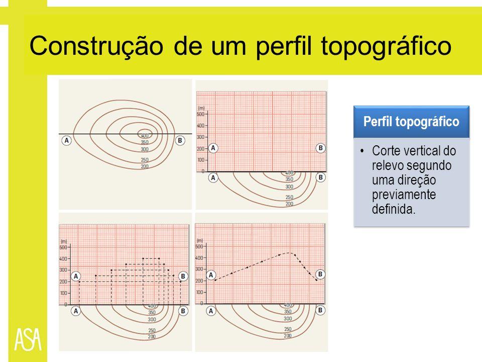Construção de um perfil topográfico