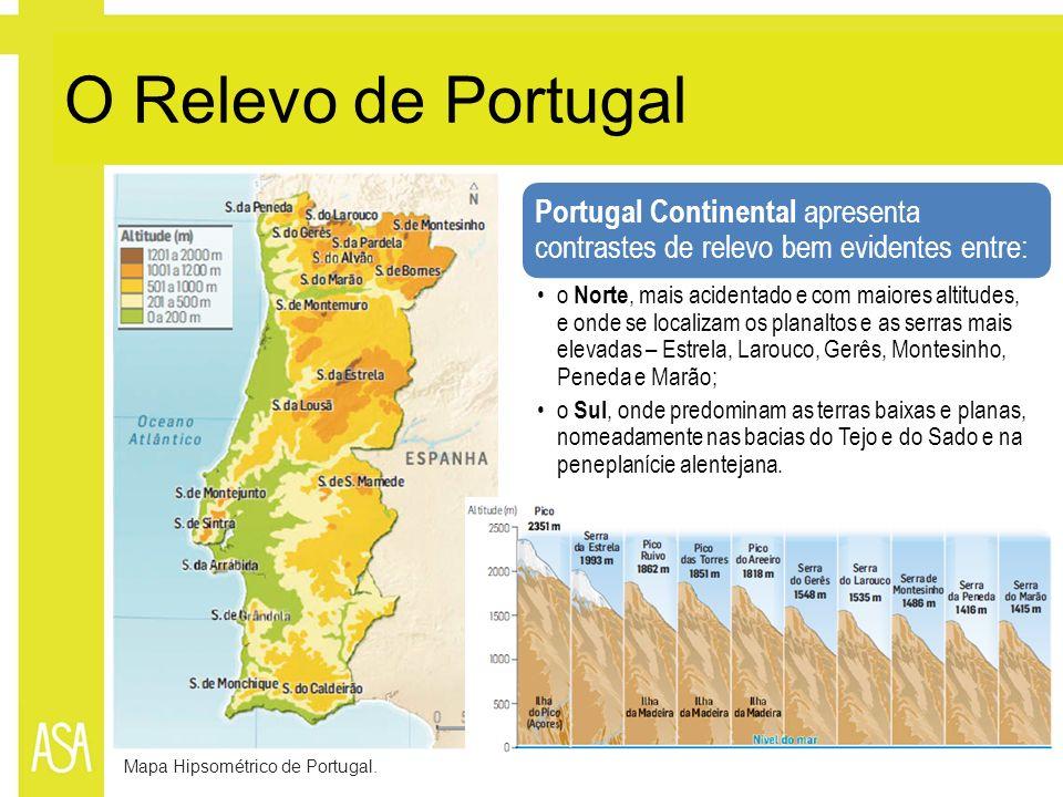 O Relevo de PortugalPortugal Continental apresenta contrastes de relevo bem evidentes entre: