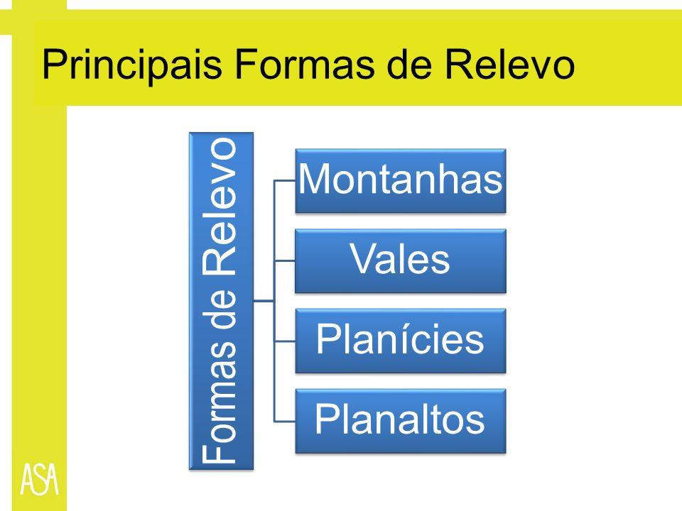 Principais Formas de Relevo