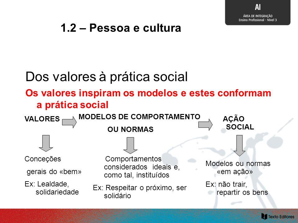 SOCIALIZAÇÃO E CULTURA