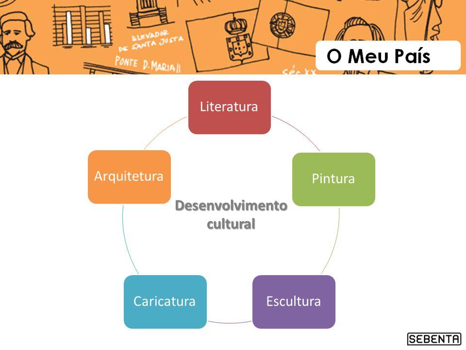Desenvolvimento cultural