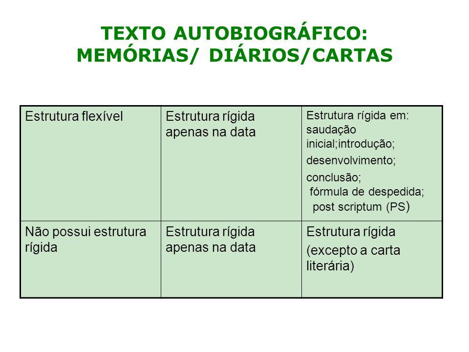 TEXTO AUTOBIOGRÁFICO: MEMÓRIAS/ DIÁRIOS/CARTAS