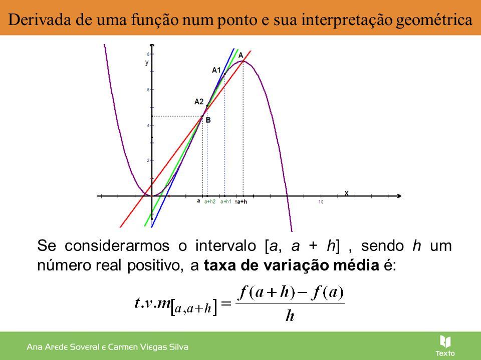 Derivada de uma função num ponto e sua interpretação geométrica
