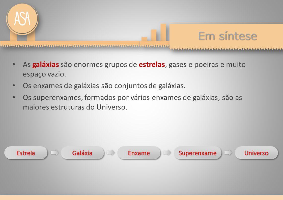 Os enxames de galáxias são conjuntos de galáxias.