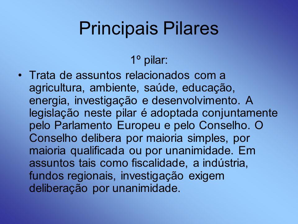 Principais Pilares 1º pilar: