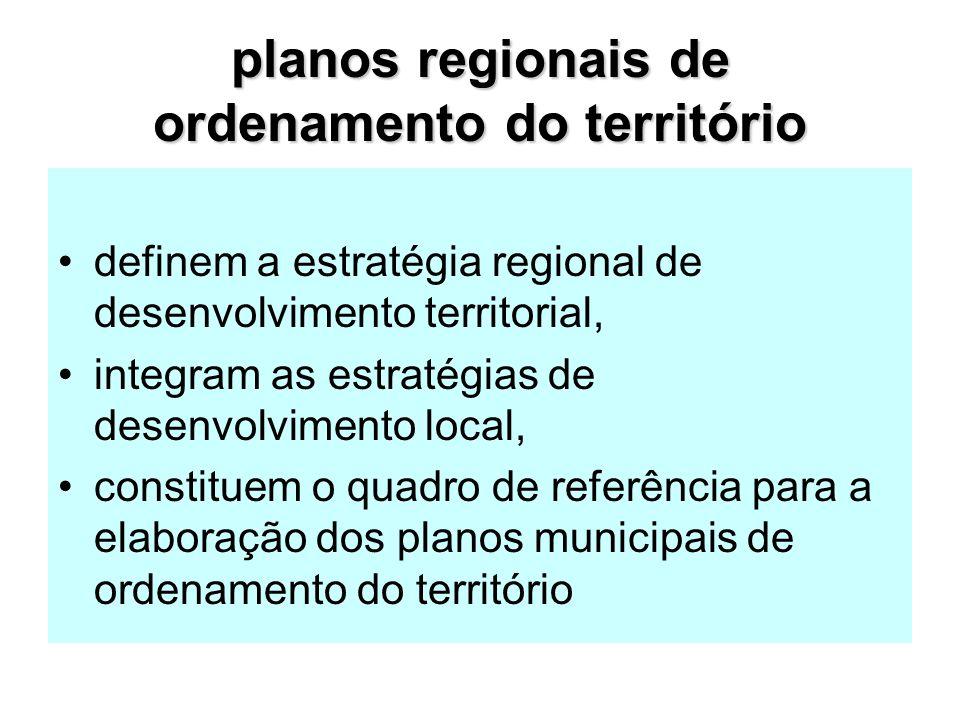 planos regionais de ordenamento do território