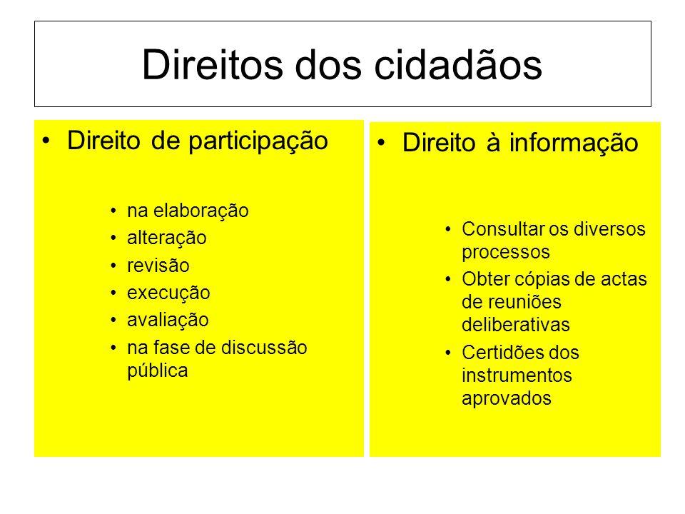 Direitos dos cidadãos Direito de participação Direito à informação