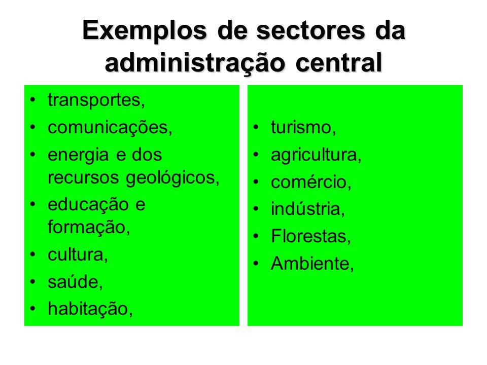 Exemplos de sectores da administração central