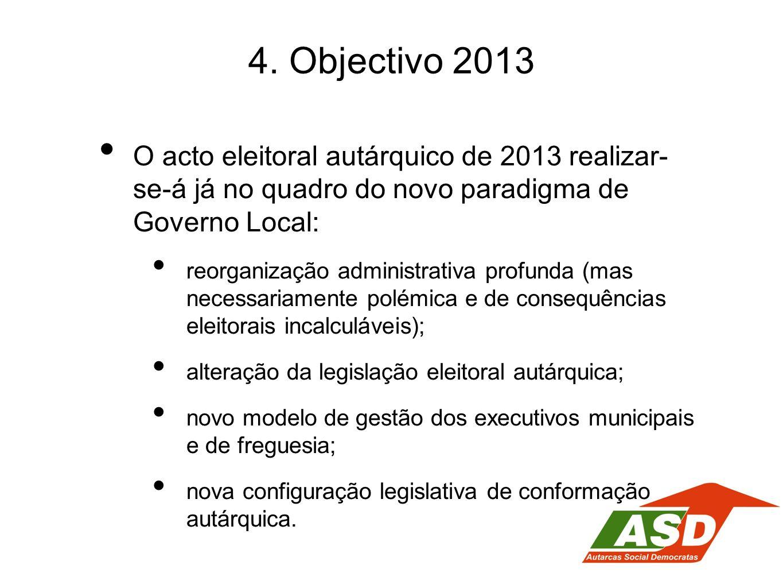 4. Objectivo 2013 O acto eleitoral autárquico de 2013 realizar- se-á já no quadro do novo paradigma de Governo Local: