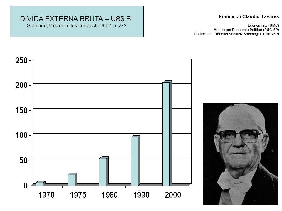 DÍVIDA EXTERNA BRUTA – US$ BI