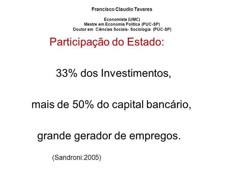 Participação do Estado: 33% dos Investimentos,