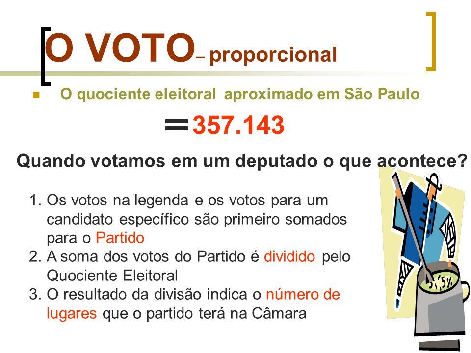 O VOTO– proporcional O quociente eleitoral aproximado em São Paulo. 357.143. Quando votamos em um deputado o que acontece