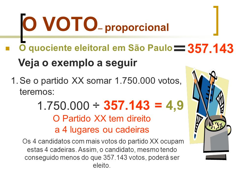 O VOTO– proporcional 357.143 Veja o exemplo a seguir