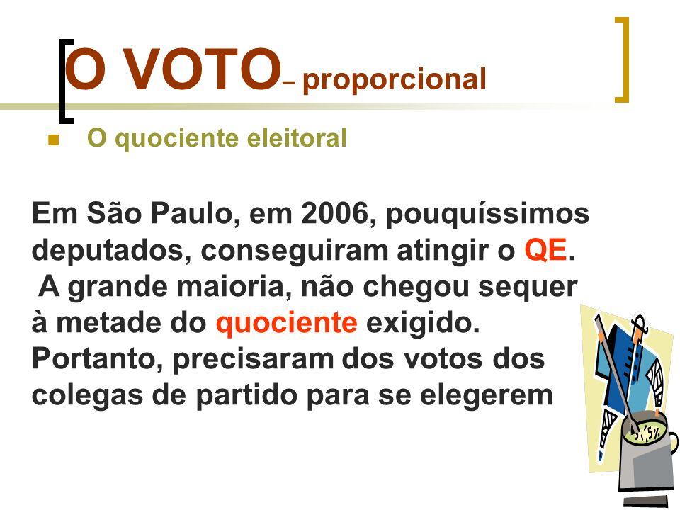 O VOTO– proporcional Em São Paulo, em 2006, pouquíssimos