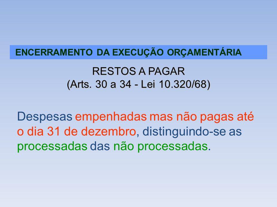 ENCERRAMENTO DA EXECUÇÃO ORÇAMENTÁRIA