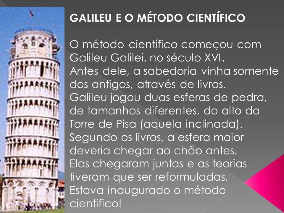 GALILEU E O MÉTODO CIENTÍFICO