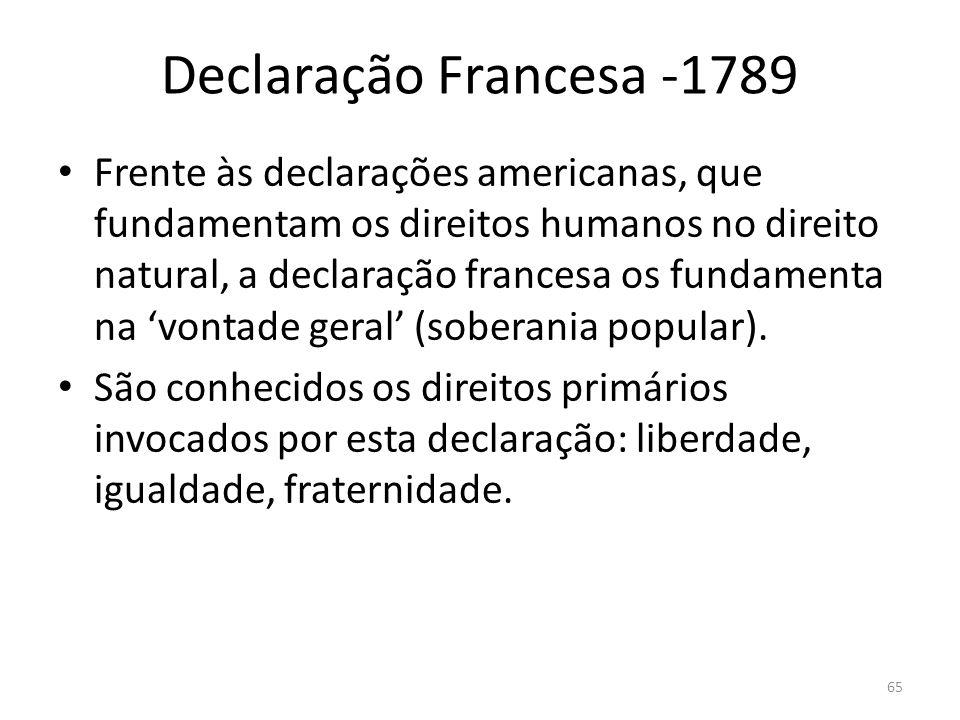 Declaração Francesa -1789