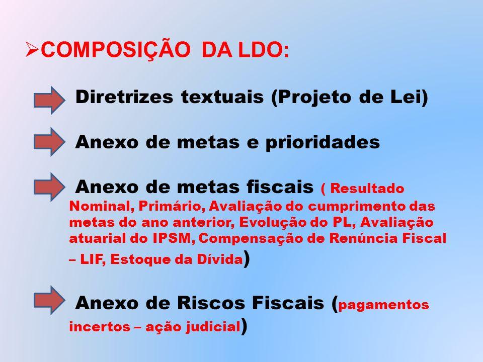 COMPOSIÇÃO DA LDO: Diretrizes textuais (Projeto de Lei)