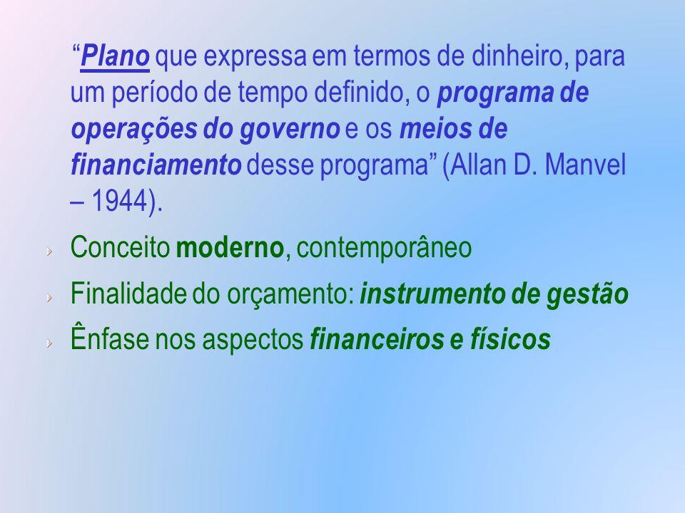 Plano que expressa em termos de dinheiro, para um período de tempo definido, o programa de operações do governo e os meios de financiamento desse programa (Allan D. Manvel – 1944).