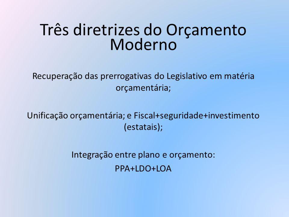 Três diretrizes do Orçamento Moderno