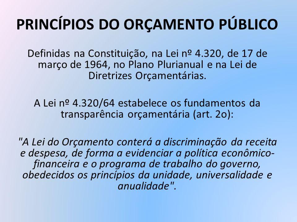 PRINCÍPIOS DO ORÇAMENTO PÚBLICO