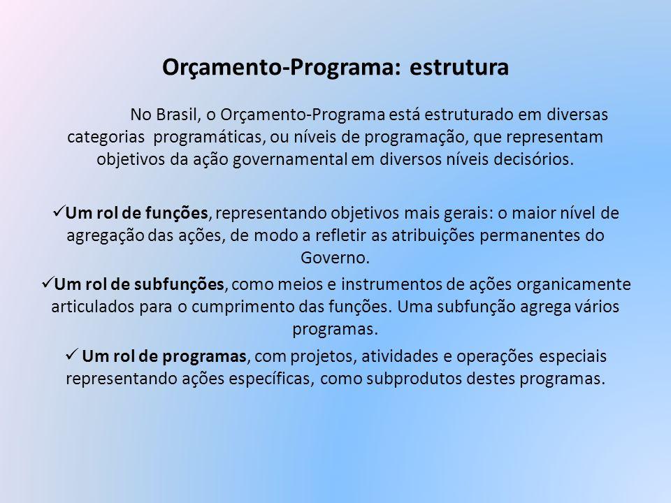 Orçamento-Programa: estrutura