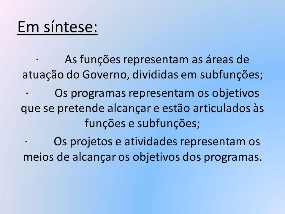 Em síntese:· As funções representam as áreas de atuação do Governo, divididas em subfunções;
