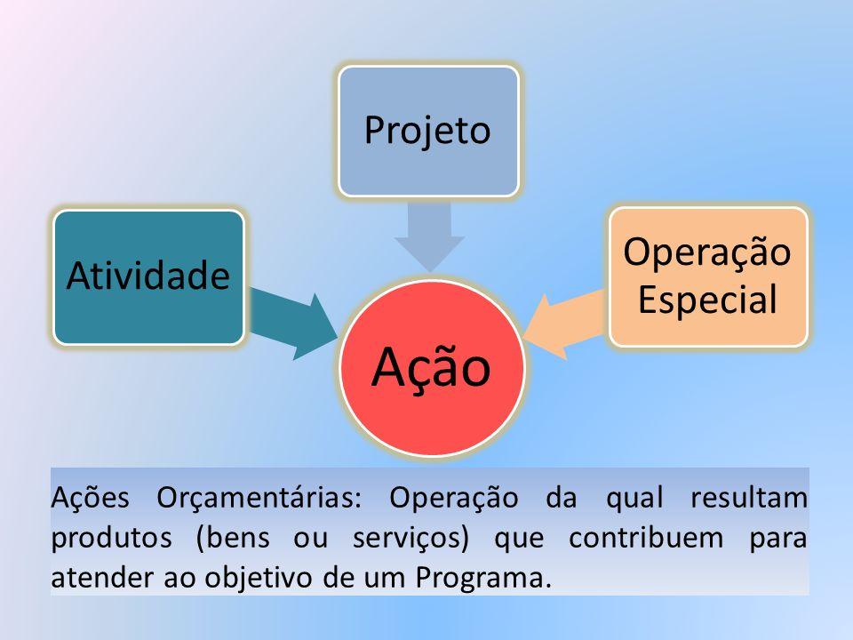 AçãoAtividade. Projeto. Operação Especial.