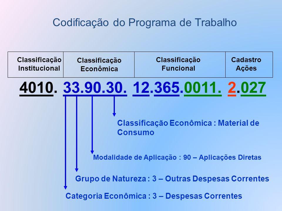 4010. 33.90.30. 12.365.0011. 2.027 Codificação do Programa de Trabalho