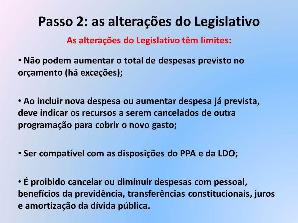 Passo 2: as alterações do Legislativo