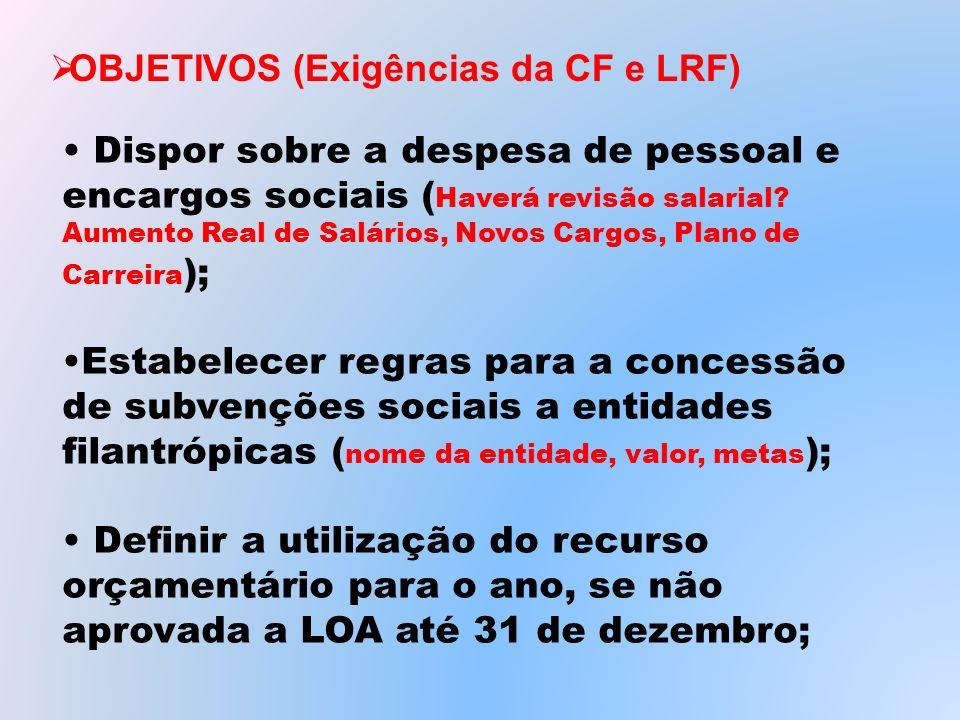 OBJETIVOS (Exigências da CF e LRF)