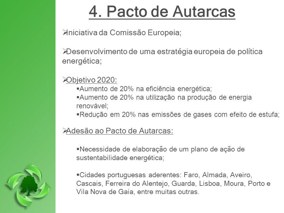 4. Pacto de Autarcas Iniciativa da Comissão Europeia;