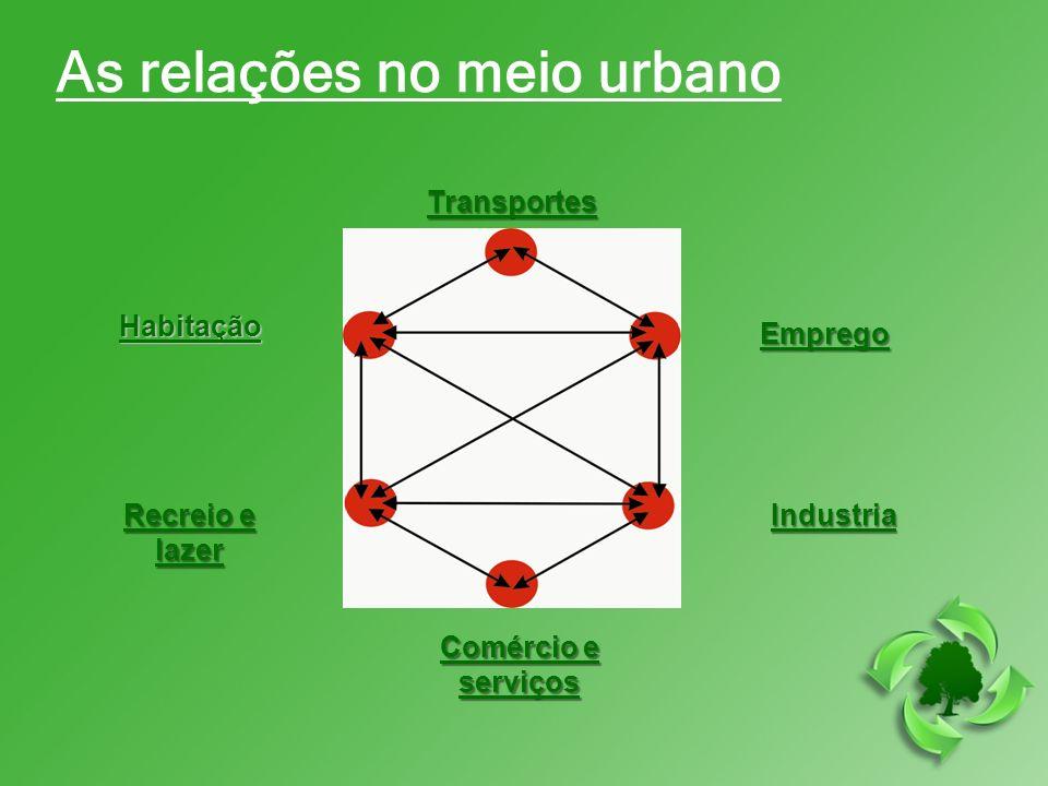 As relações no meio urbano