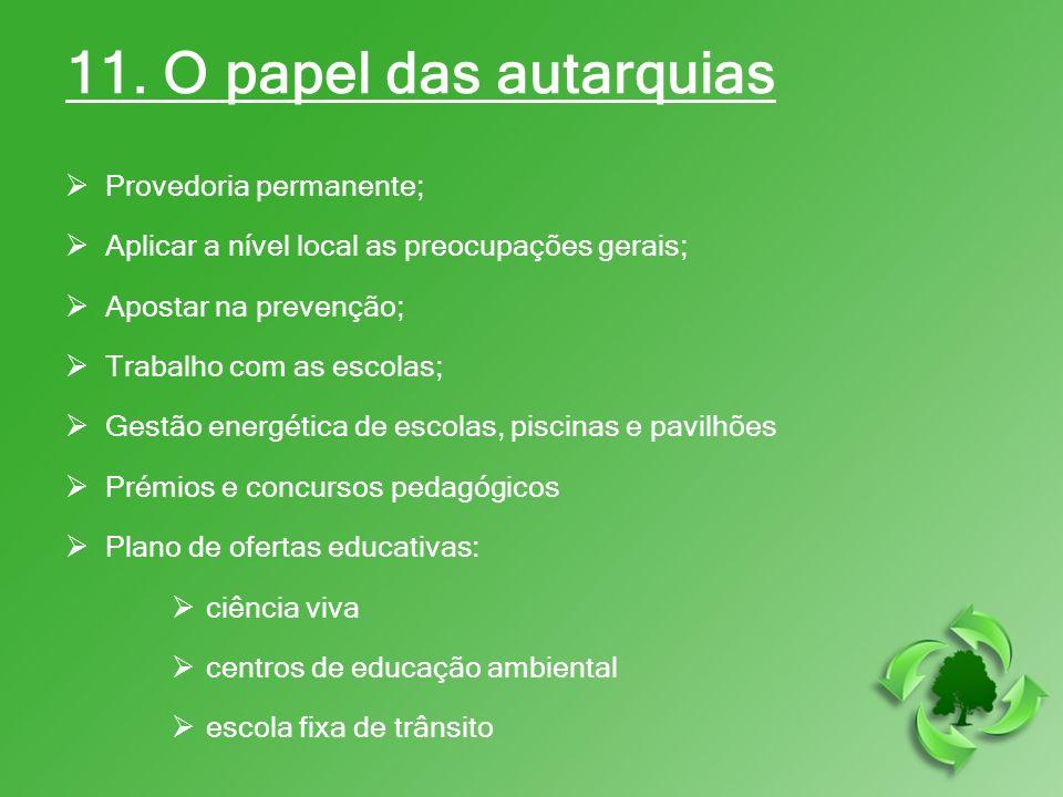 11. O papel das autarquias Provedoria permanente;