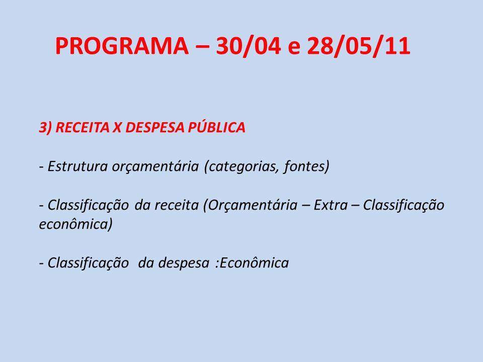 PROGRAMA – 30/04 e 28/05/11 3) RECEITA X DESPESA PÚBLICA