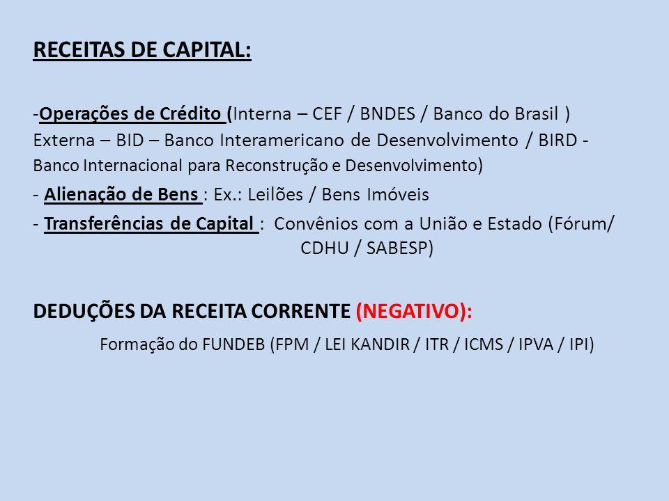 RECEITAS DE CAPITAL: DEDUÇÕES DA RECEITA CORRENTE (NEGATIVO):