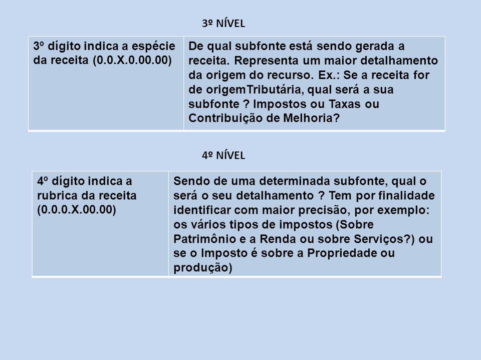 3º NÍVEL 3º dígito indica a espécie da receita (0.0.X.0.00.00)