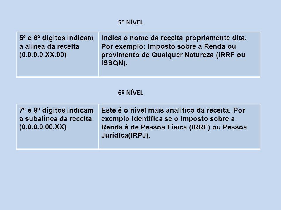 5º NÍVEL 5º e 6º dígitos indicam a alínea da receita (0.0.0.0.XX.00)