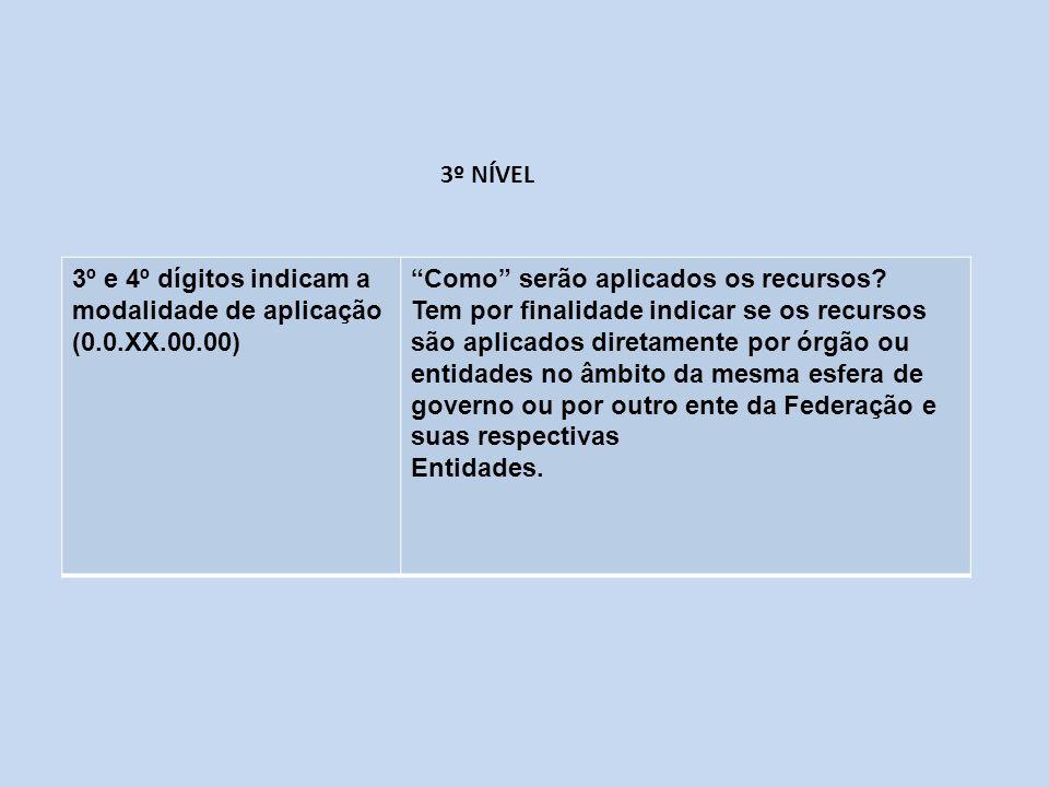 3º NÍVEL 3º e 4º dígitos indicam a modalidade de aplicação (0.0.XX.00.00) Como serão aplicados os recursos