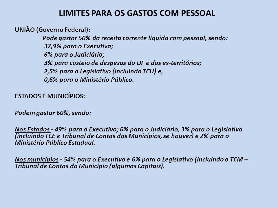 LIMITES PARA OS GASTOS COM PESSOAL