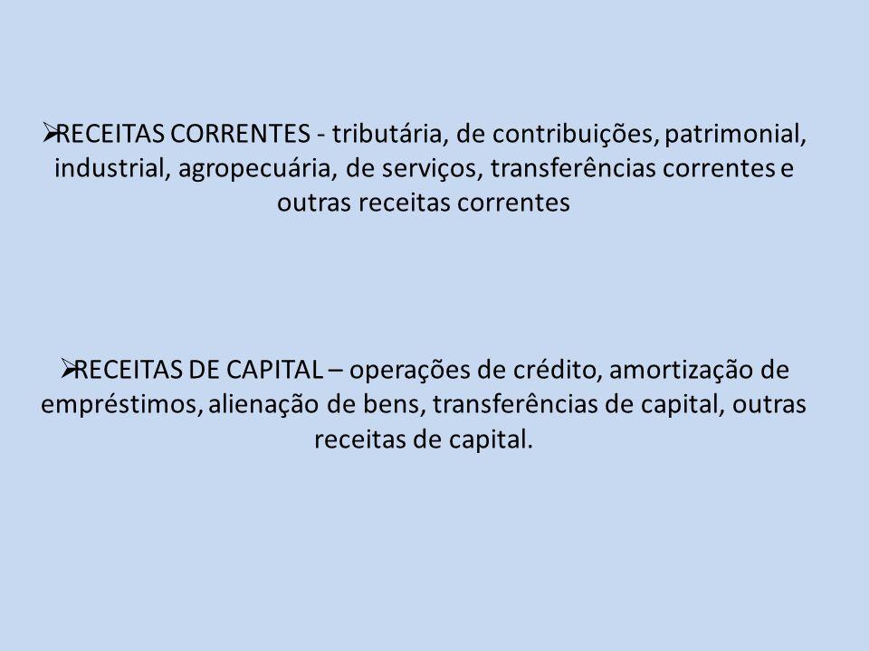 RECEITAS CORRENTES - tributária, de contribuições, patrimonial, industrial, agropecuária, de serviços, transferências correntes e outras receitas correntes