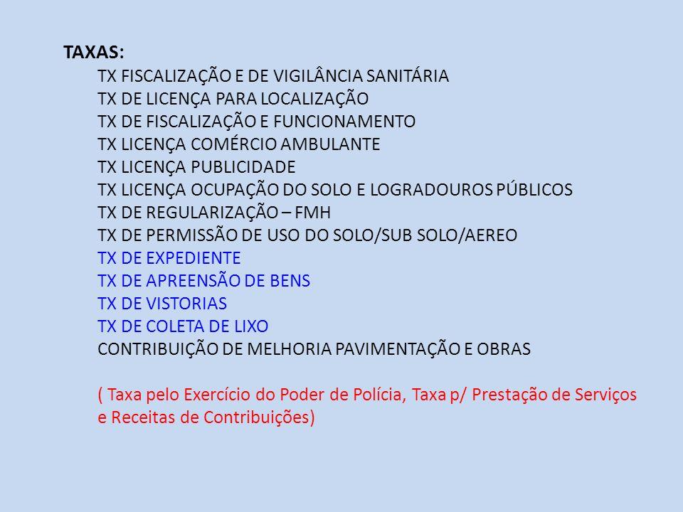 TAXAS: TX FISCALIZAÇÃO E DE VIGILÂNCIA SANITÁRIA