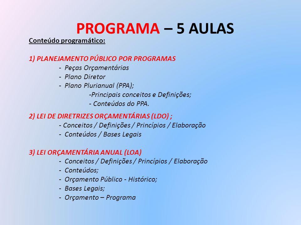 PROGRAMA – 5 AULAS Conteúdo programático: